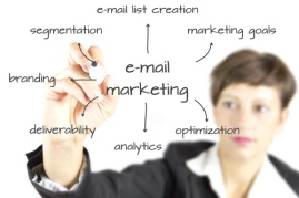 marketing-emai-list-creation
